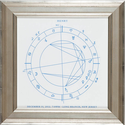 large_astrologicalbirthwallchart_wallart_frontblue